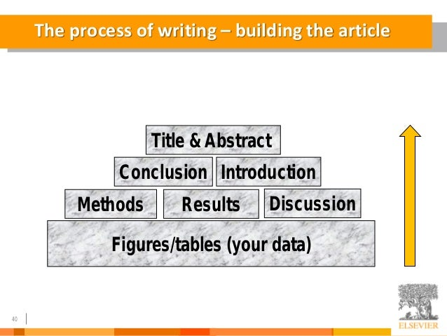 many sources 20 page research paper The process of writing an english research paper have excluded any sources or directly quoted from a source without including quotation marks/the page number.