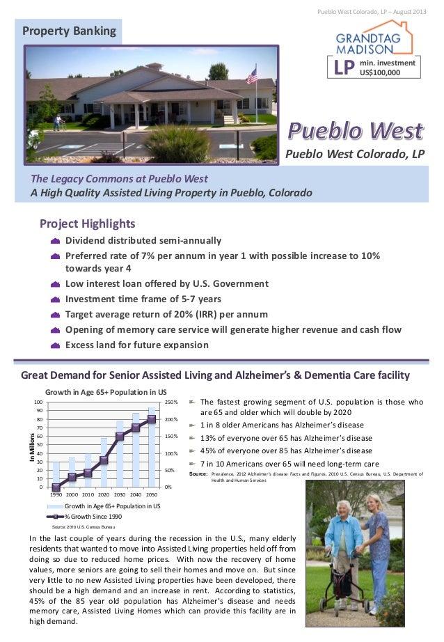 Pueblo West LP