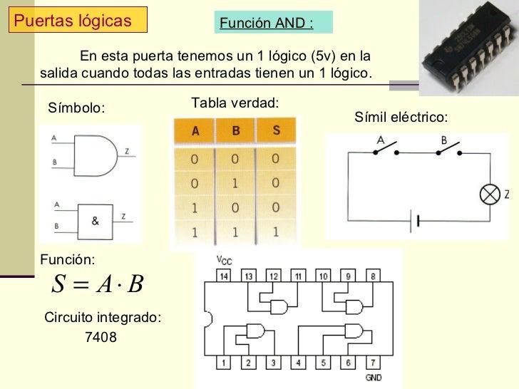 Circuito Integrado 7408 : Puertas lógicas