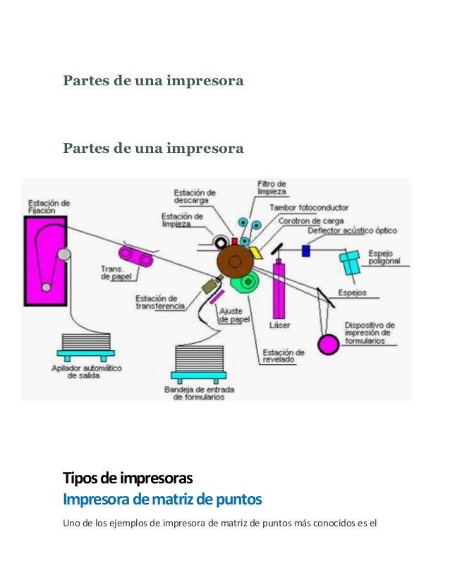 Puertos e impresoras