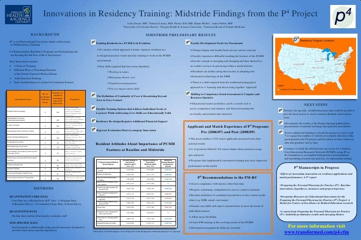 Innovations in Residency Training: Midstride Findings from the P4 Project<br />Larry Green, MD1; Patricia Carney, PhD, Pat...
