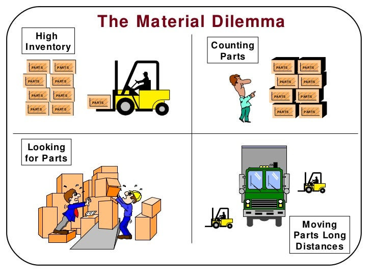 the inventory problems Document directory database online inventory management example problems with solutions inventory management example problems with solutions .