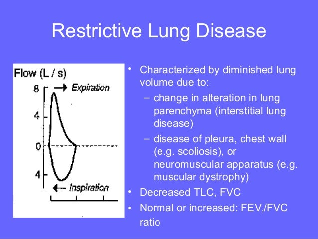the fev1 as the radius of the airway was decreased A 54 y/o male is being evaluated for diffuse interestitial lung disease ventilating function testing reveals a decreased forced vital capacity ,a suprenormal fev1/fvc ratio and increased expiratory flow rates ,the increased expiratory flow rates are best explained by: aphysiological dead space.