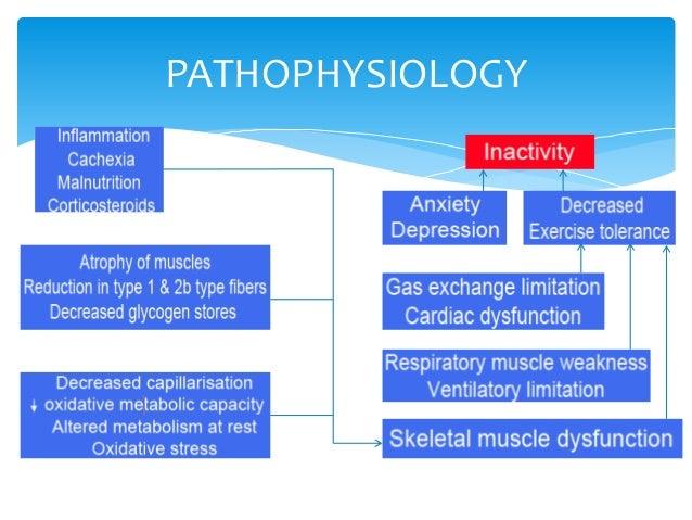 steroid myopathy diagnosis