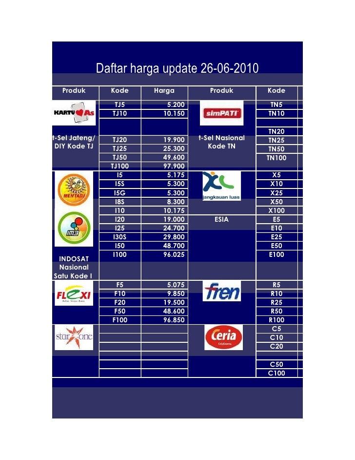 Daftar harga update 26-06-2010   Produk          Kode     Harga         Produk        Kode    Harga                      T...