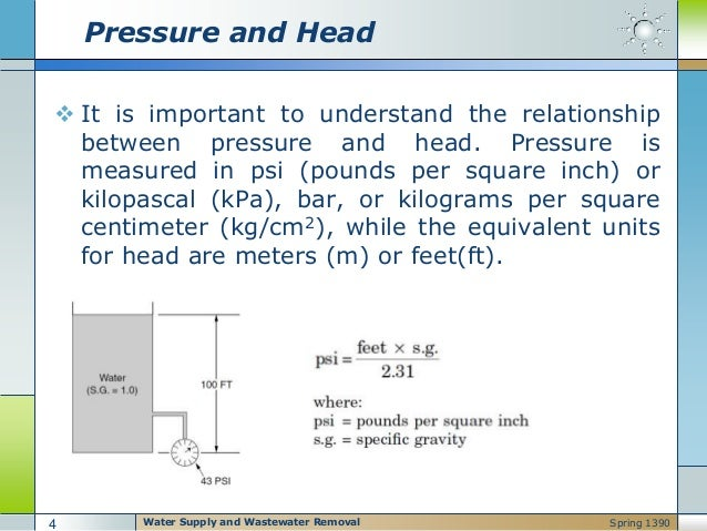 Square Feet To Square Meters