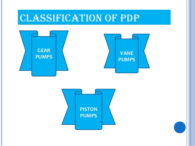 Gear Pump Ppt Pumps 5 External Gear