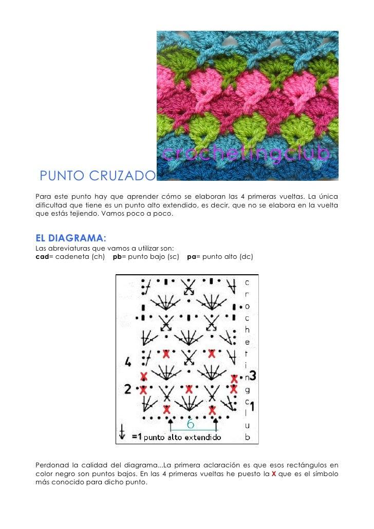 Punto cruzado. tutorial en español