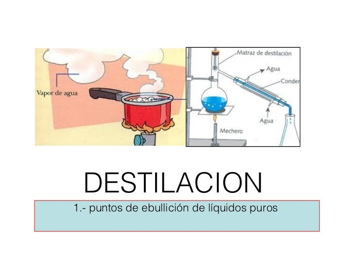 DESTILACION1.- puntos de ebullición de líquidos puros