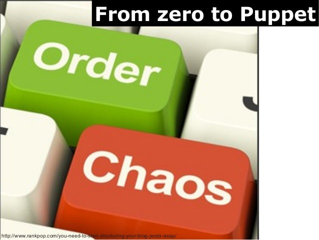 From zero to Puppethttp://www.rankpop.com/you-need-to-start-structuring-your-blog-posts-asap/