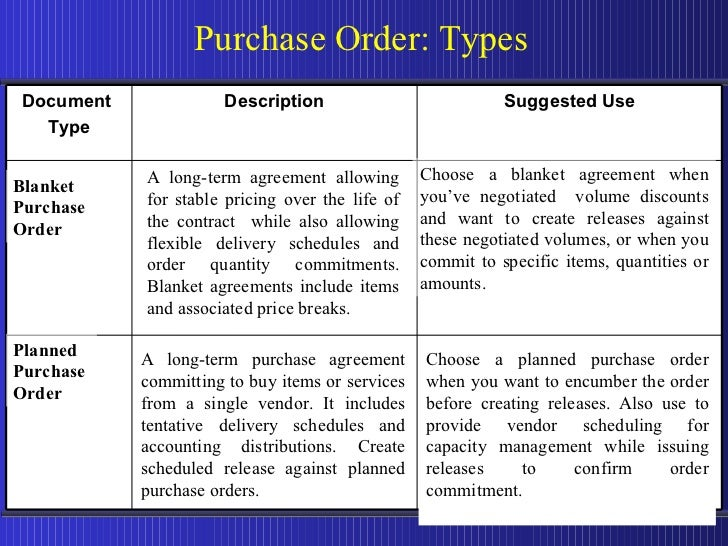Delivery Order Delivery Order Contract Definition