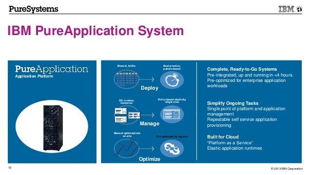warbamktg pure application system