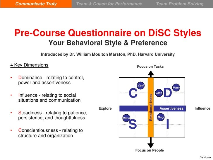 DiSC in a Nutshell - Quick View
