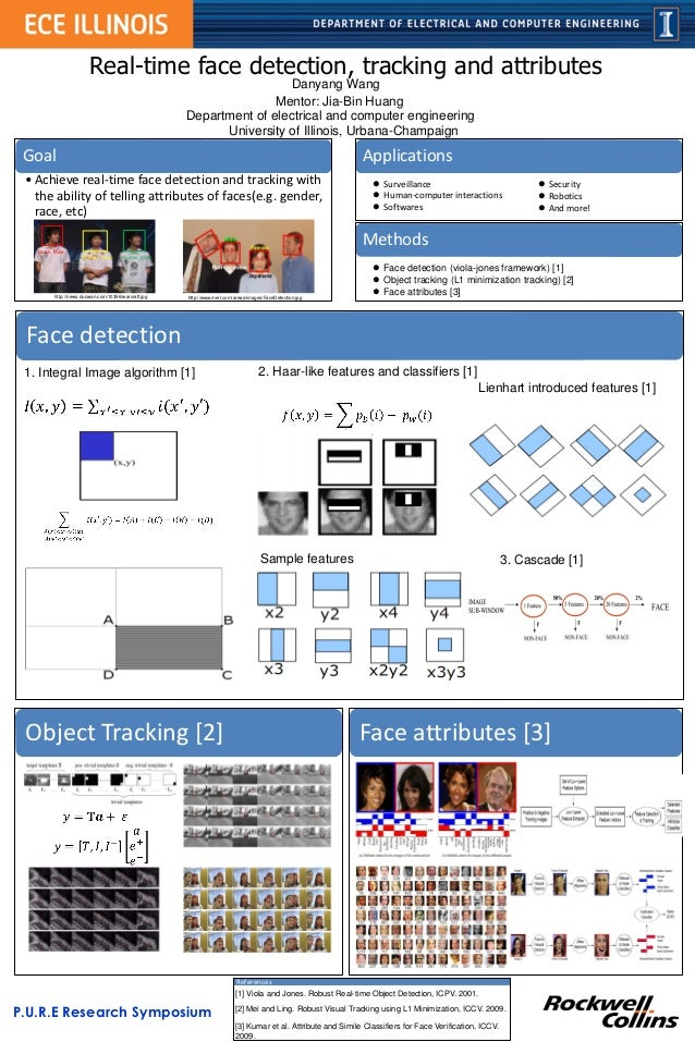 Real-Time Face Detection, Tracking, and Attributes Recognition