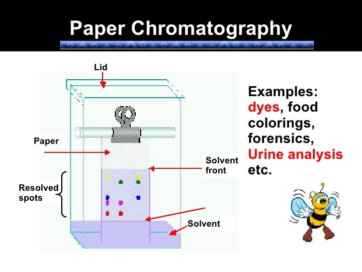 chromatography of food dye This method of separation is used to see what coloured materials make up eg a food dye analysis (eg smarties), separating the different coloured dyes in an ink eg felt tip pen inks chromatography can be used to identify substances and check on.