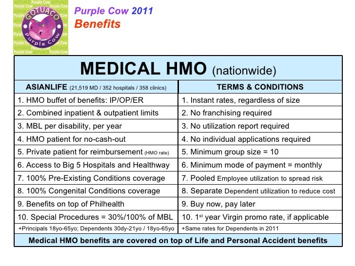 Purple Cow  2011 Benefits   TERMS & CONDITIONS 8. Separate  Dependent utilization   to reduce cost 8. 100% Congenital Cond...