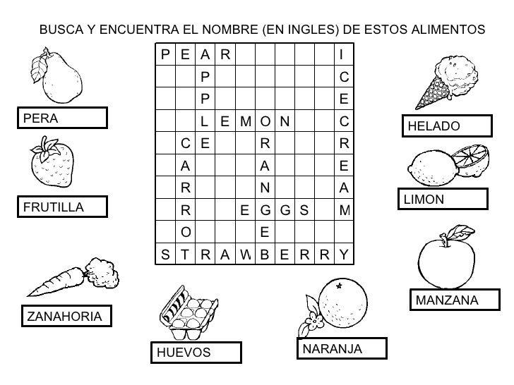 42 los nombres de las comidas en ingls 4 la comida en espana ingles para ninos cocina - Alimentos en ingles vocabulario ...