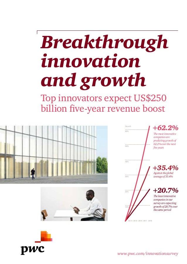 Breakthrough innovation and growth www.pwc.com/innovationsurvey +62.2% +35.4% +20.7% Themostinnovative companiesare predic...