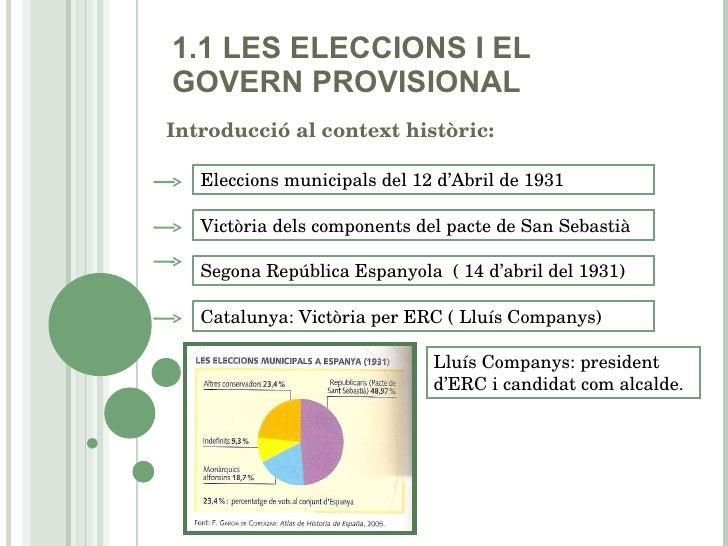1.1 LES ELECCIONS I EL GOVERN PROVISIONAL Introducció al context històric: Eleccions municipals del 12 d'Abril de 1931 Vic...