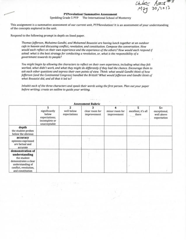 PYPRevolution Summative Assessment 8