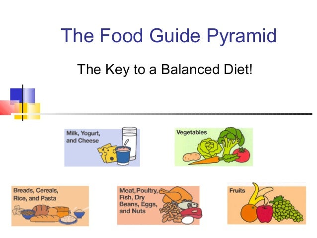 The Food Guide Pyramid The Key to a Balanced Diet!