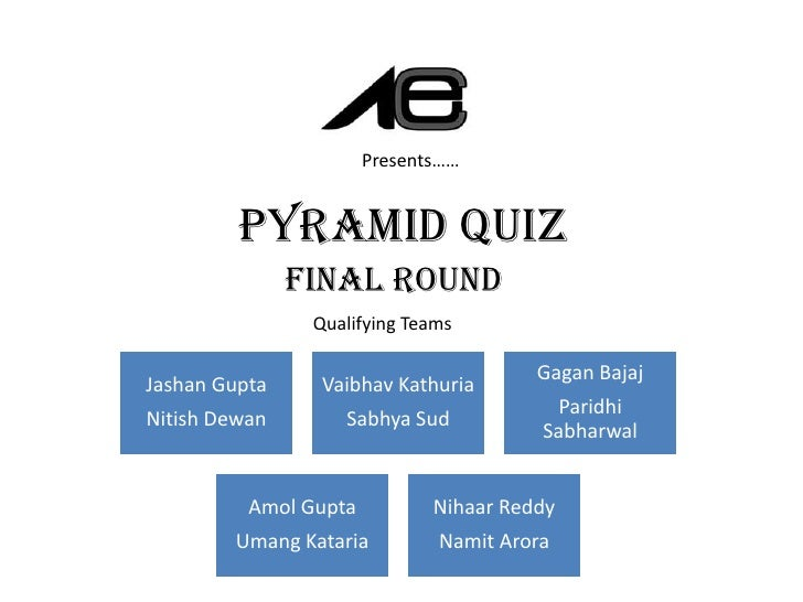 Presents……         PYRAMID QUIZ               FINAL ROUND                Qualifying Teams                                 ...