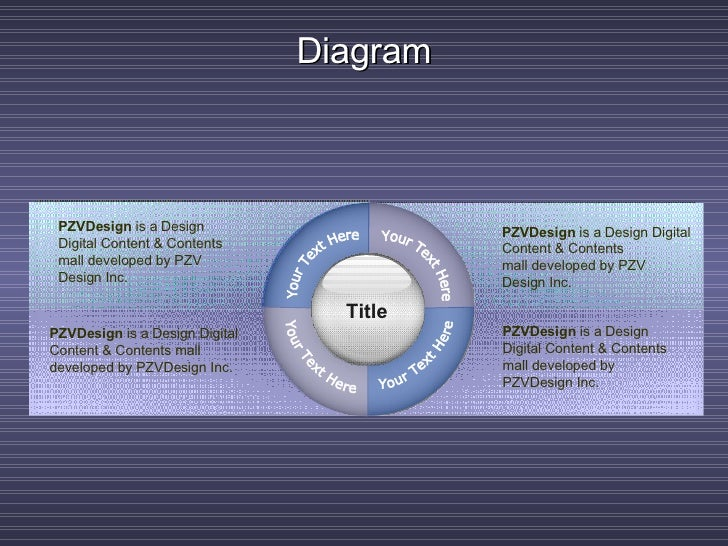 Diagram Your Text Here Your Text Here Your Text Here Your Text Here Title PZVDesign  is a Design Digital Content & Content...