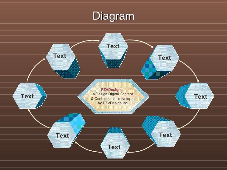 Diagram Text PZVDesign  is  a Design Digital Content  & Contents mall developed by PZVDesign Inc. Text Text Text Text Text...