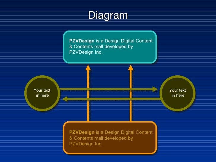 PZV Diagram Slide1