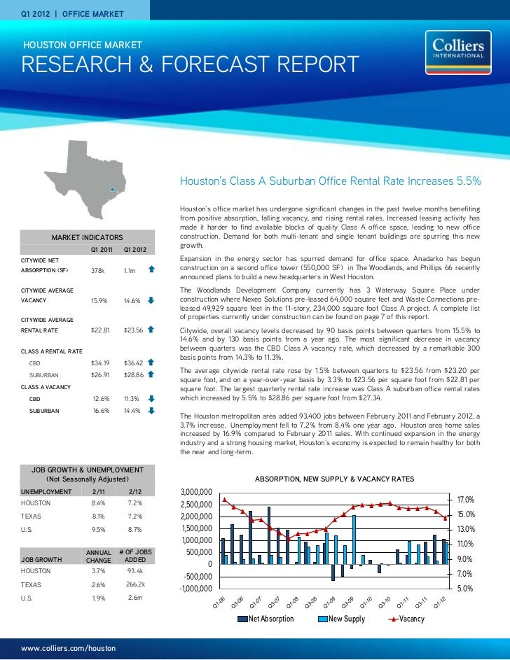 Q1 2012 | OFFICE MARKET    HOUSTON OFFICE MARKETRESEARCH & FORECAST REPORT                                             Hou...