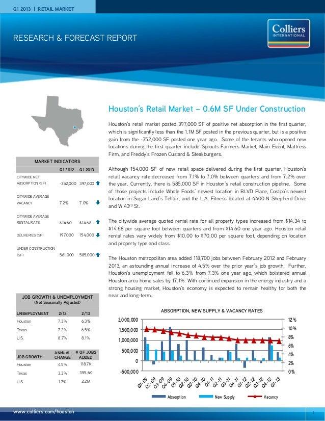 Q1 2013 Houston Retail Market Research Report