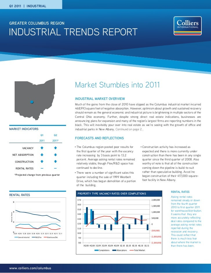 Q12011 Columbus Industrial Market Report