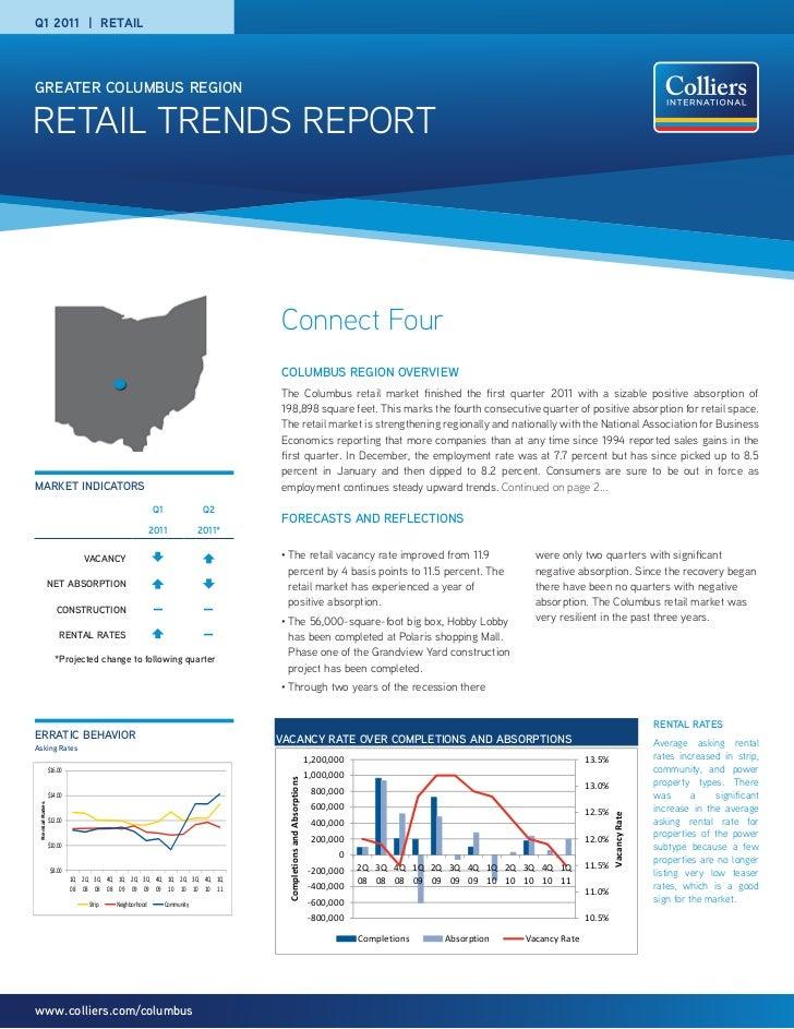 Q1 2011   RETAILGREATER COLUMBUS REGIONRETAIL TRENDS REPORT                                                               ...