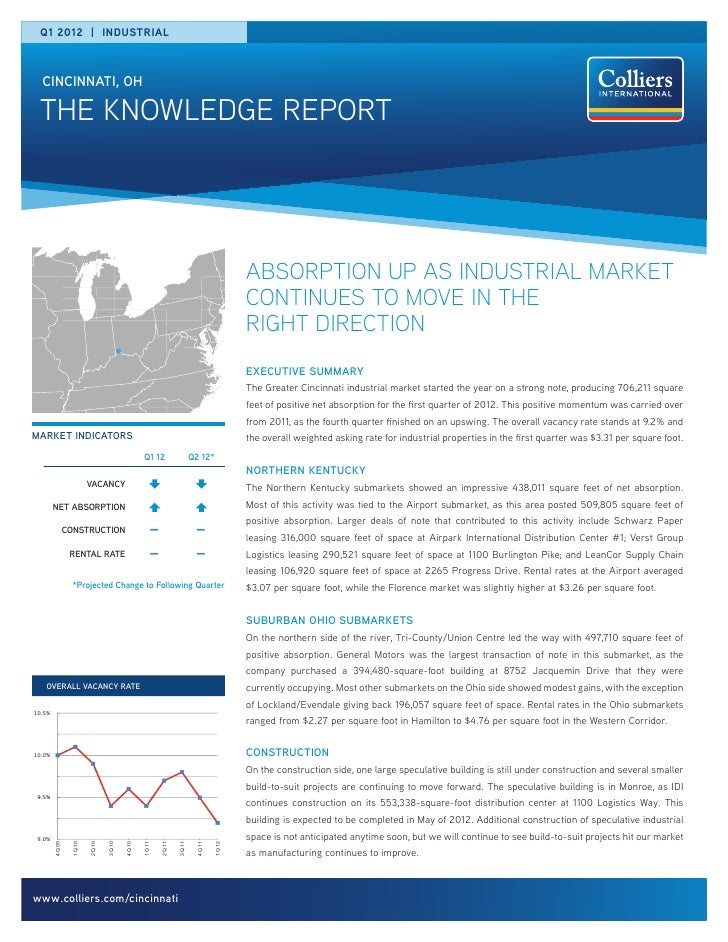 Q1 2012 | industrial  cincinnati, oh the knowledge report                                                                 ...