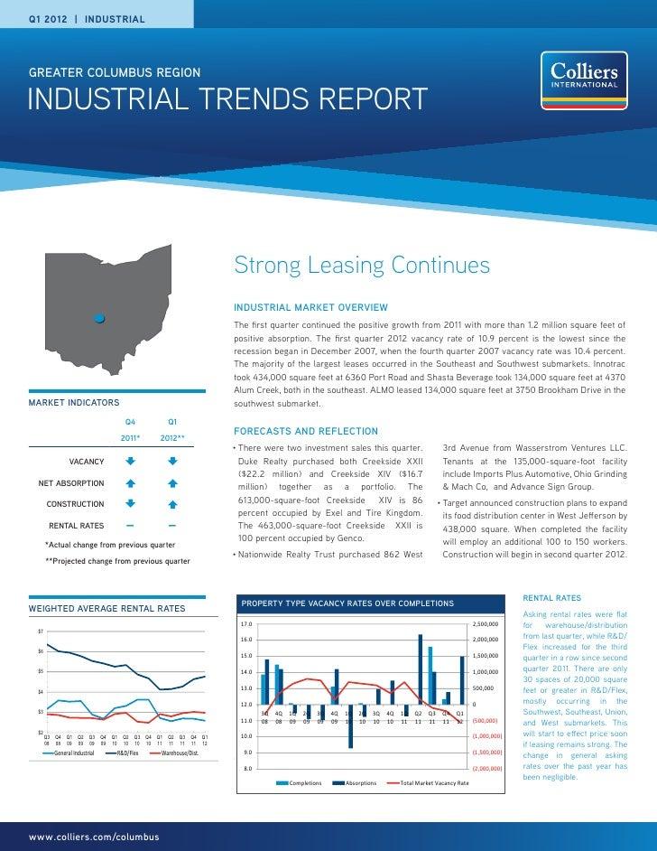 Q1 2012 | INDUSTRIALGREATER COLUMBUS REGIONINDUSTRIAL TRENDS REPORT                                                       ...
