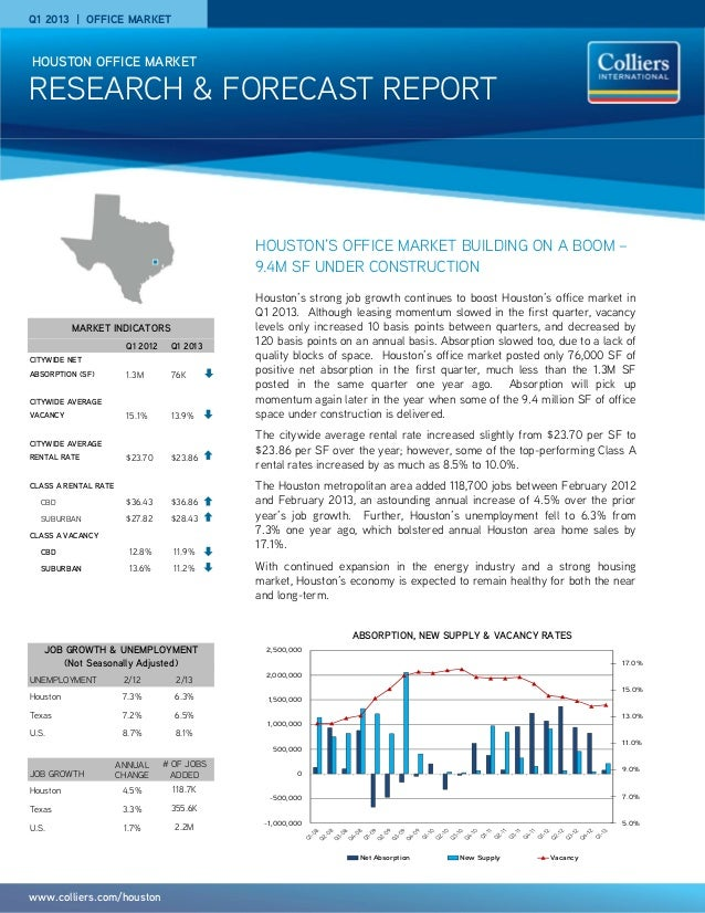 Q1 2013 | OFFICE MARKET    HOUSTON OFFICE MARKETRESEARCH & FORECAST REPORT                                             HOU...