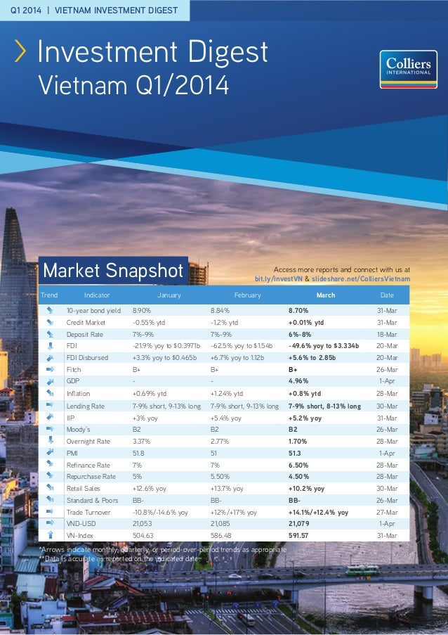 > Investment Digest Vietnam Q1/2014 *Arrows indicate monthly, quarterly, or period-over-period trends as appropriate **Dat...