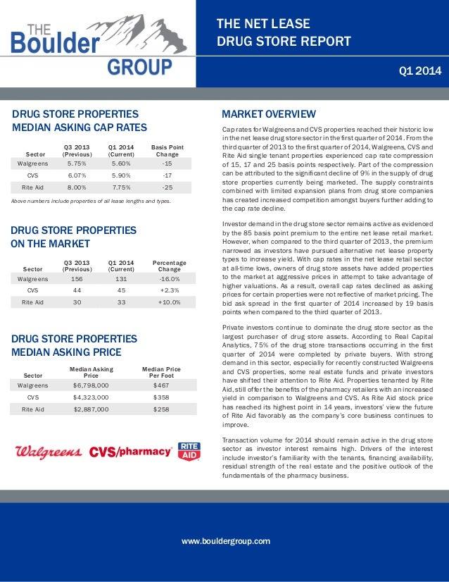 www.bouldergroup.com THE NET LEASE DRUG STORE REPORT Q1 2014 DRUG STORE PROPERTIES MEDIAN ASKING CAP RATES  Q3 2013 Q1 20...