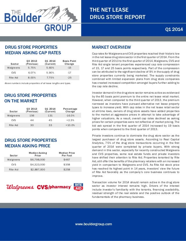 Q1 2014 net lease drug store report