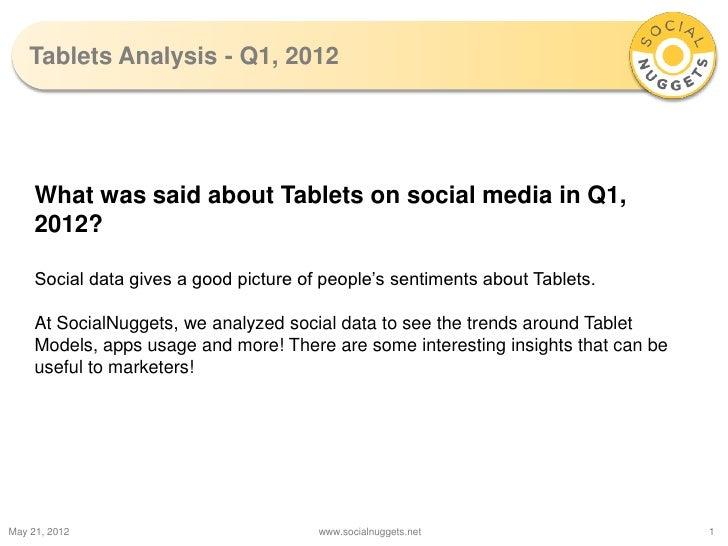 Social Media sentiments on Tablets in Q1, 2012