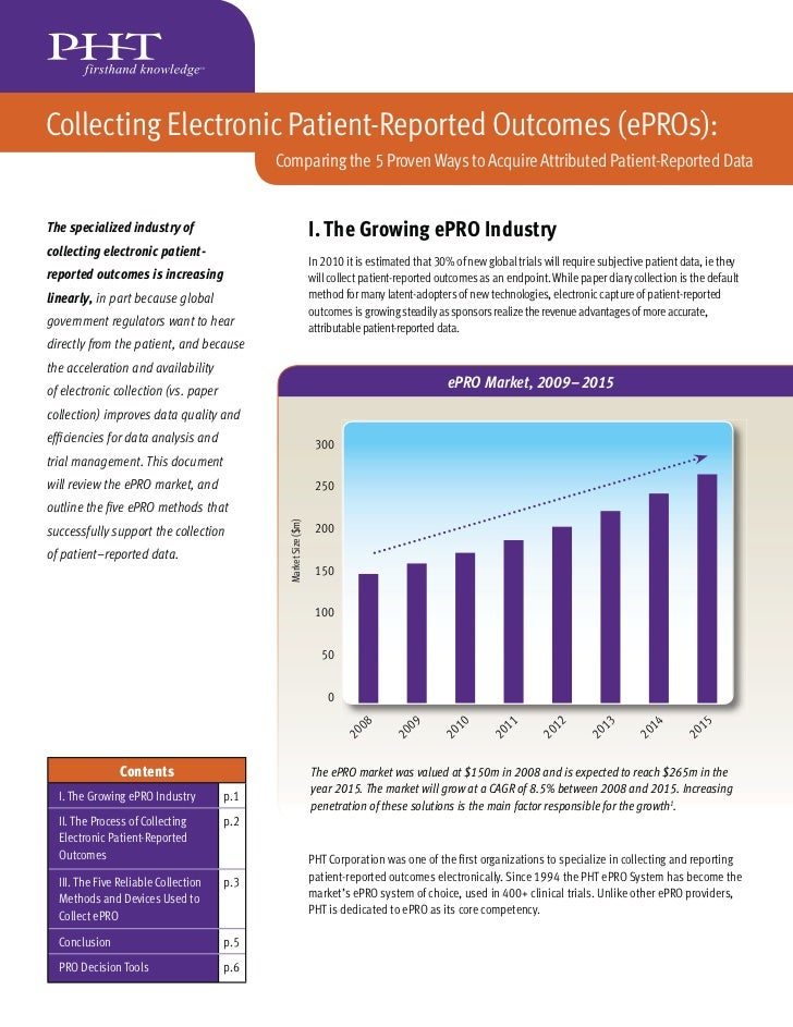 Collecting Electronic Patient-Reported Outcomes (ePROs):                                            Comparing the 5 Proven...