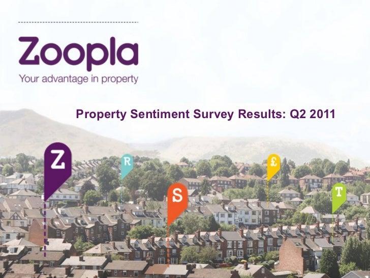Property Sentiment Survey Results: Q2 2011