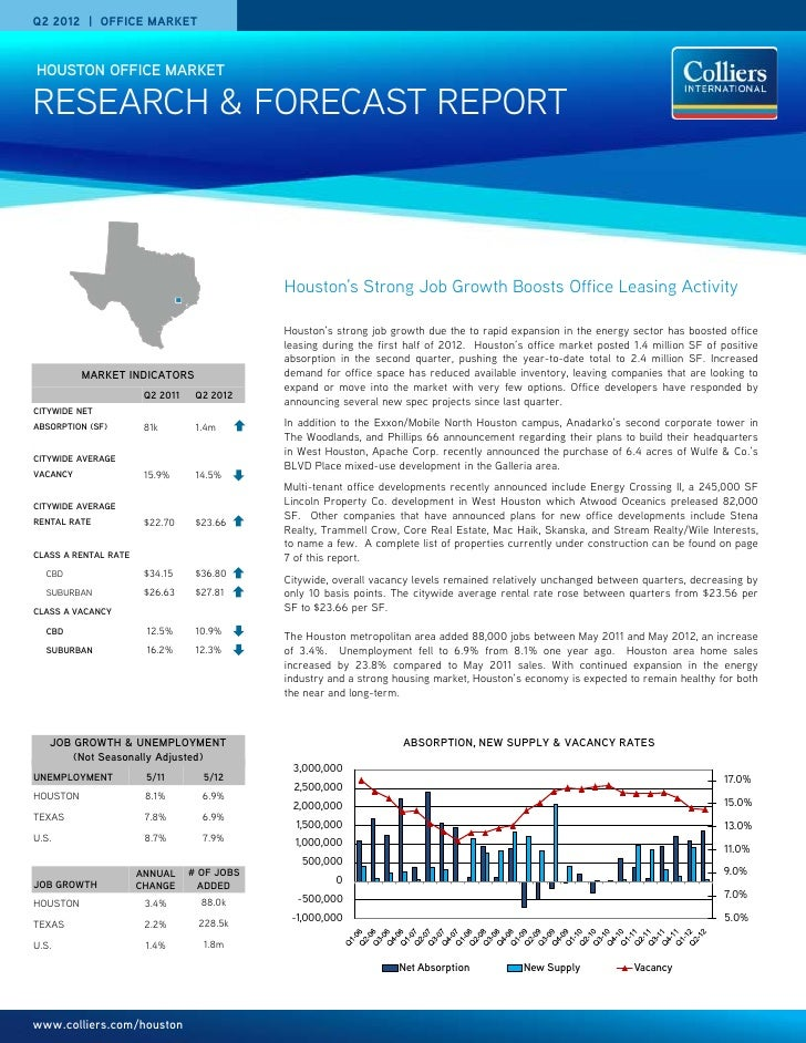 Q2 2012   OFFICE MARKET    HOUSTON OFFICE MARKETRESEARCH & FORECAST REPORT                                             Hou...