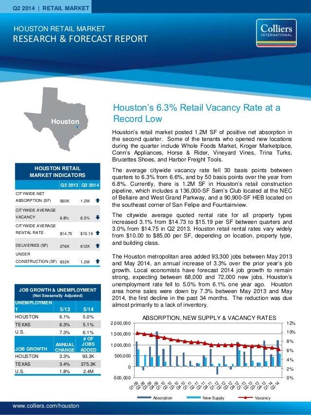 Q2 2014 Retail Market Research Report