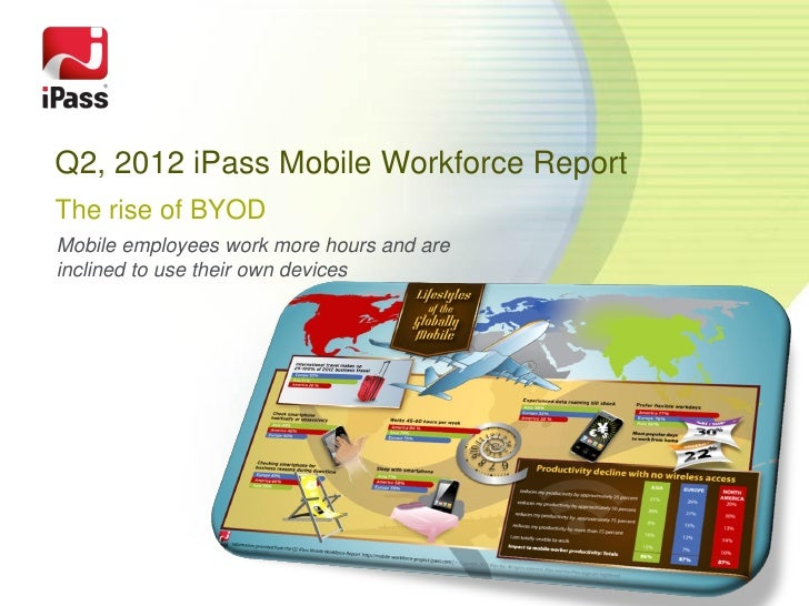 iPass Mobile Workforce Report Q2