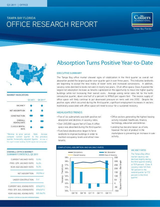 Q3 2011 | OFFICETAMPA BAY FLORIDAOFFICE RESEARCH REPORT                                                                   ...