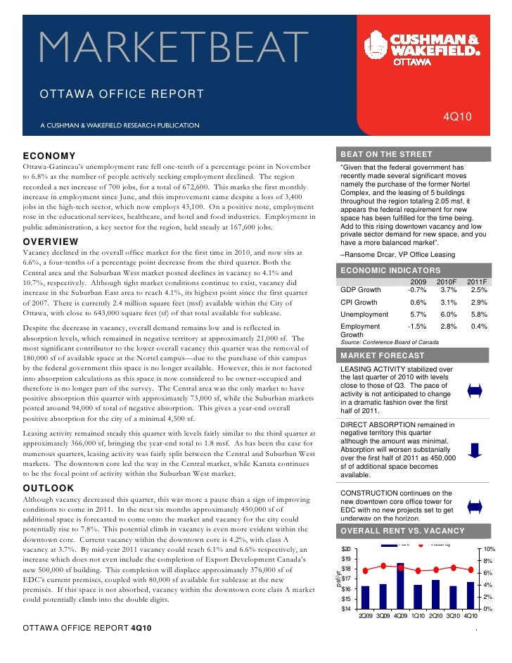 OTTAWA OFFICE REPORT                                                                                                      ...