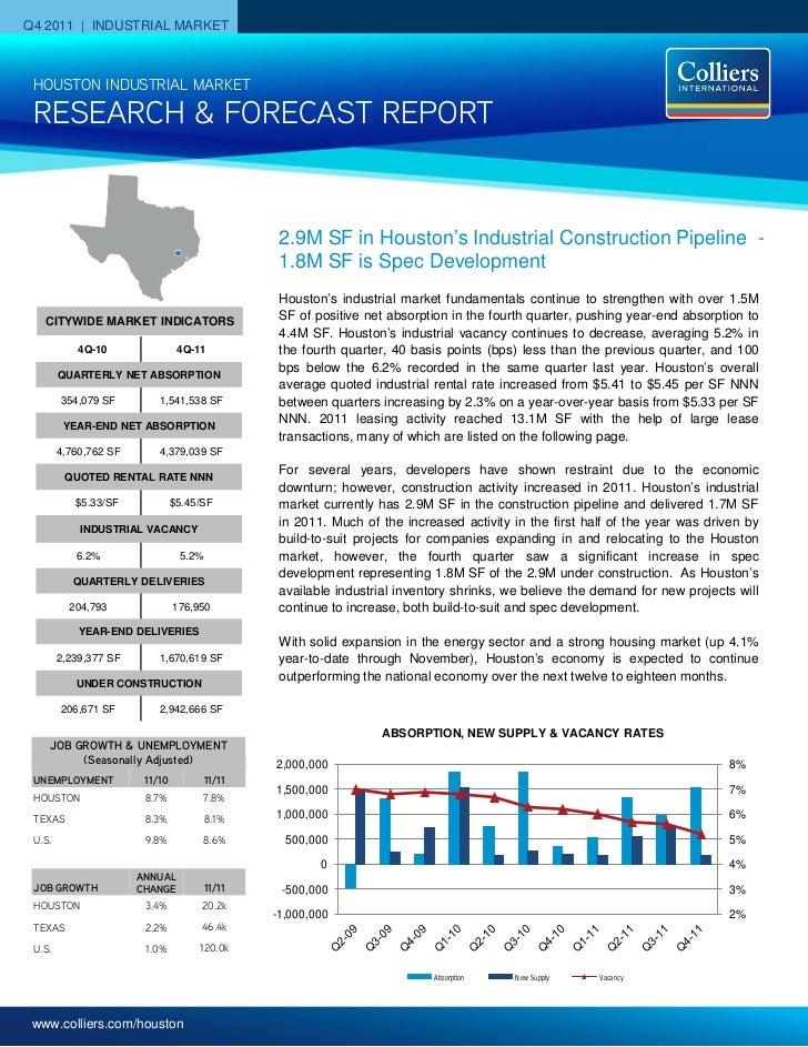 Q4 2011 Houston Industrial Market Report