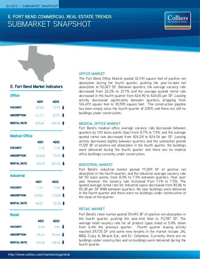 Q4 2012 | SUBMARKET SNAPSHOTE. FORT BEND COMMERCIAL REAL ESTATE TRENDSSUBMARKET SNAPSHOT                                  ...