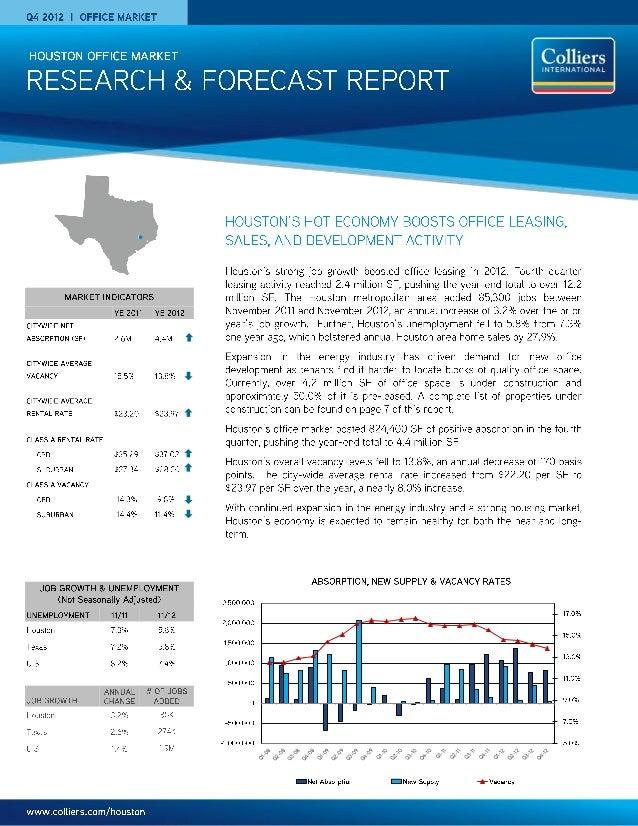 Houston Office Market Report 4Q-12